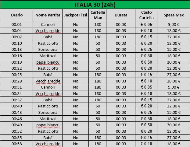 Sala Italia 90 Bingo online BINGHETTO