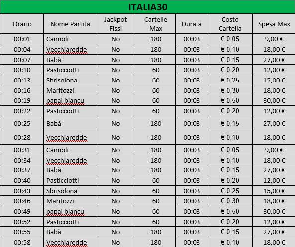 Bingo online Sala Italia 30 doppia cinquina BIG Casinò agosto promozione 2020