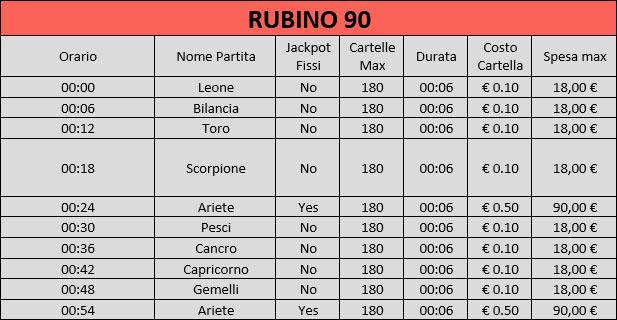 Bingo Online Sala RUBINO90 doppia cinquina Agosto 2020 BIG casino